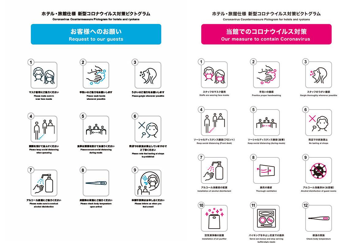 新型コロナウイルス対策「ピクトグラム」無料素材提供中